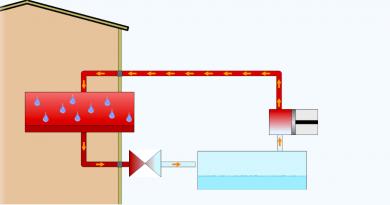 Fordeler og ulemper med varmepumpe